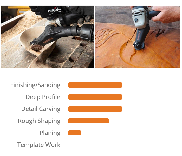 Applications of the Arbortech Mini Carver