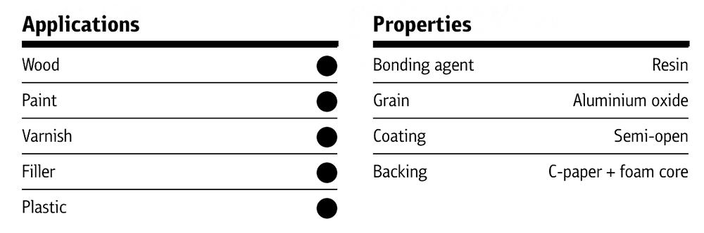 Uses of the Sponge Box Pads